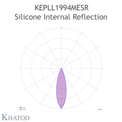 KEPLL1994MESR SIR50 Silicone Internal Reflection 50mm diameter - 28° Medium Beam