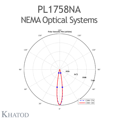 PL1758NA NEMA Optical Systems - NEMA2, NEMA3, 14.5° FWHM - 110mm x 120mm side - 9,51mm height