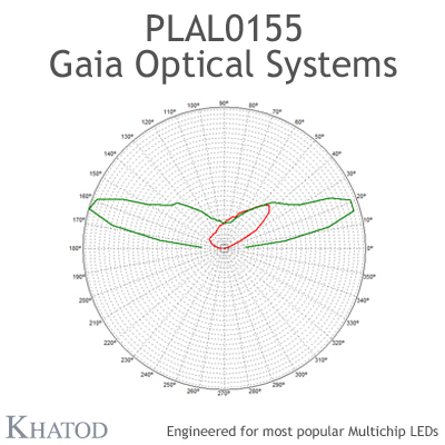PLAL0155 GAIA ONE Optical Systems - TYPE III - 49,96mm x 49,96mm side - 15,31mm height