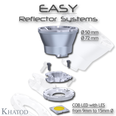 Optical Reflector Systems: EASY - Optical Reflector Systems for COB LEDs